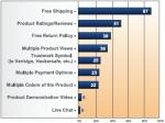 online shopping graph